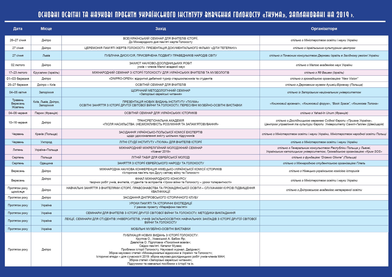 """План основних заходів Інституту """"Ткума"""" на 2019 р."""